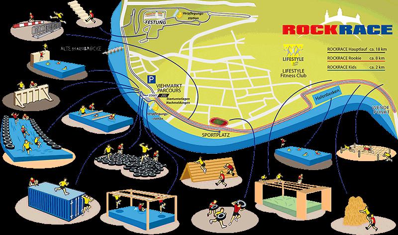 Strecke Rock The Race Würzburg 2019