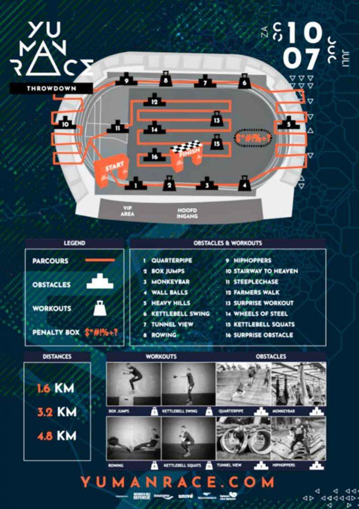 Hindernisse-Workouts Yu Man Race Throwdown 2021